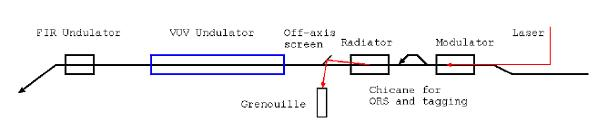 A schematic view of ORS